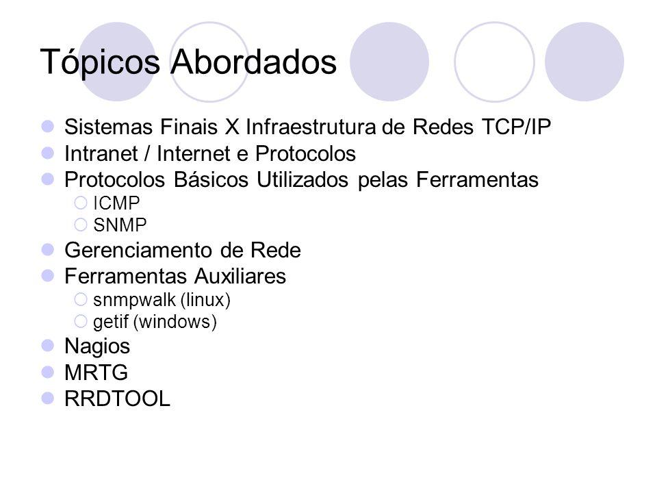 Tópicos Abordados Sistemas Finais X Infraestrutura de Redes TCP/IP