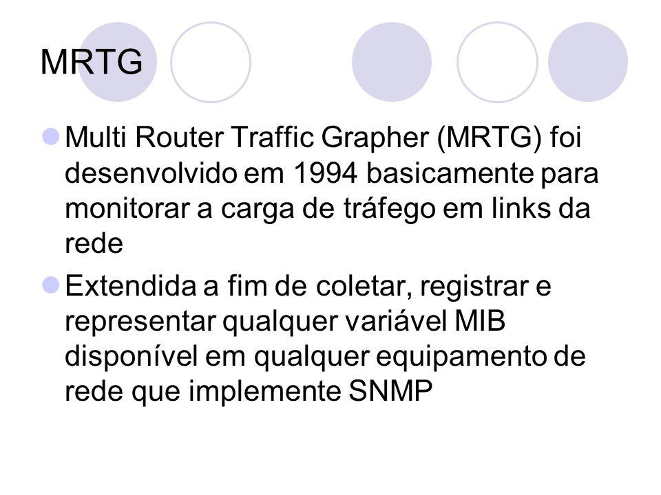 MRTG Multi Router Traffic Grapher (MRTG) foi desenvolvido em 1994 basicamente para monitorar a carga de tráfego em links da rede.