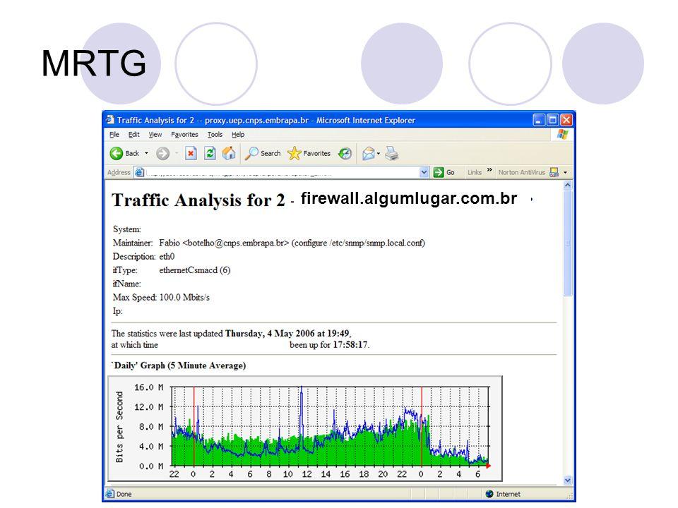 MRTG firewall.algumlugar.com.br
