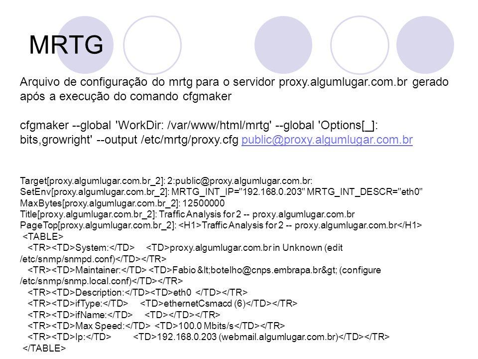 MRTG Arquivo de configuração do mrtg para o servidor proxy.algumlugar.com.br gerado após a execução do comando cfgmaker.