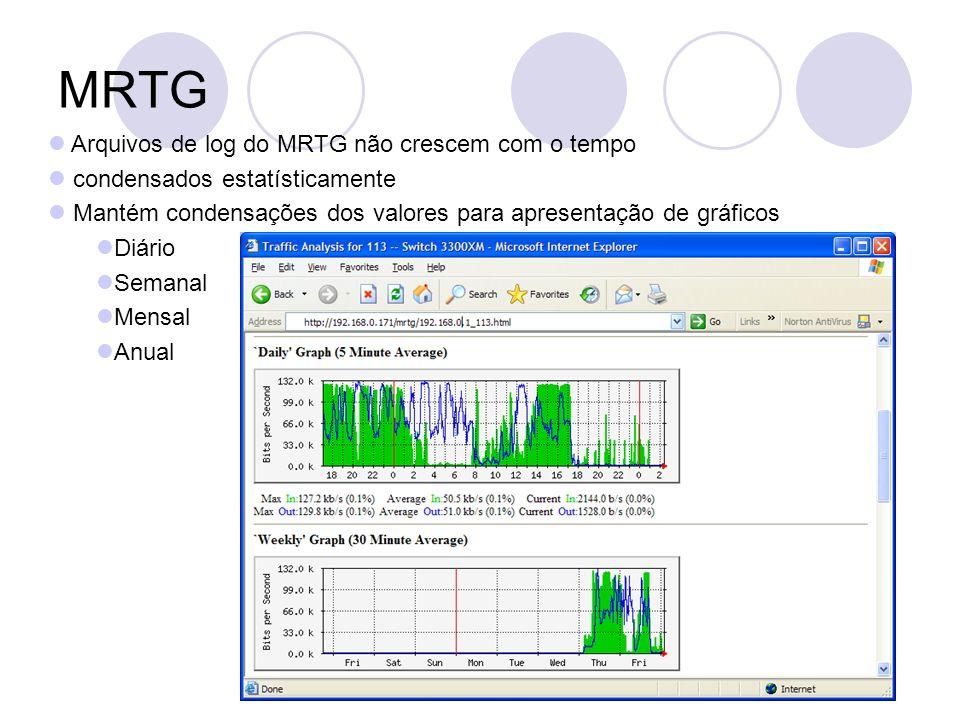 MRTG Arquivos de log do MRTG não crescem com o tempo