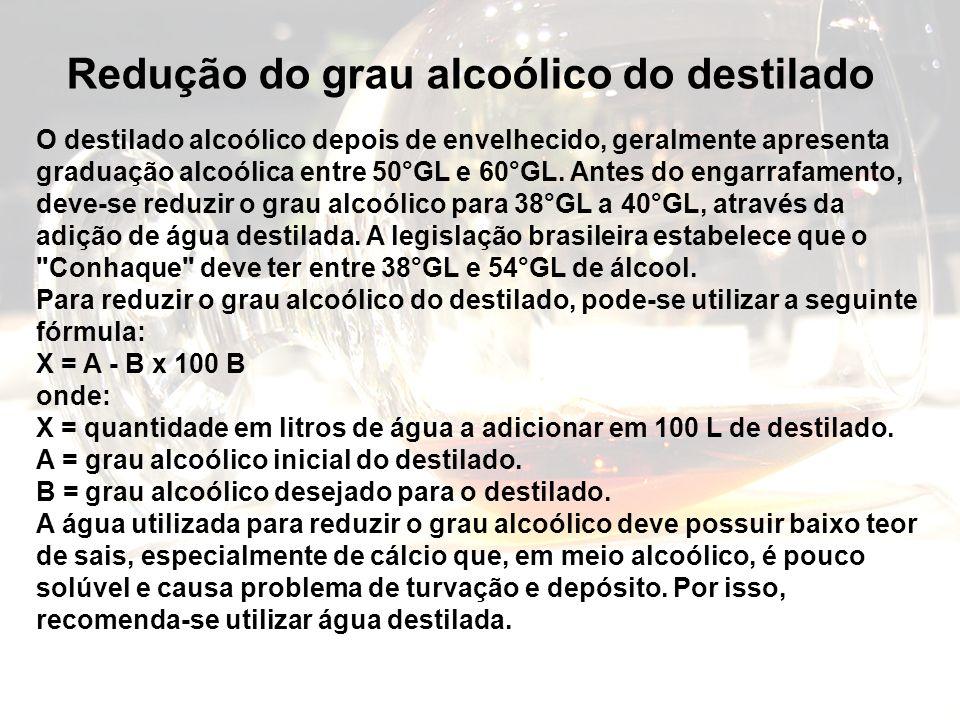 Redução do grau alcoólico do destilado