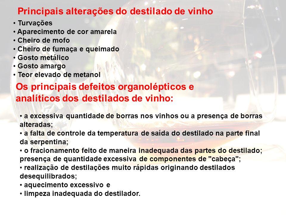 Principais alterações do destilado de vinho