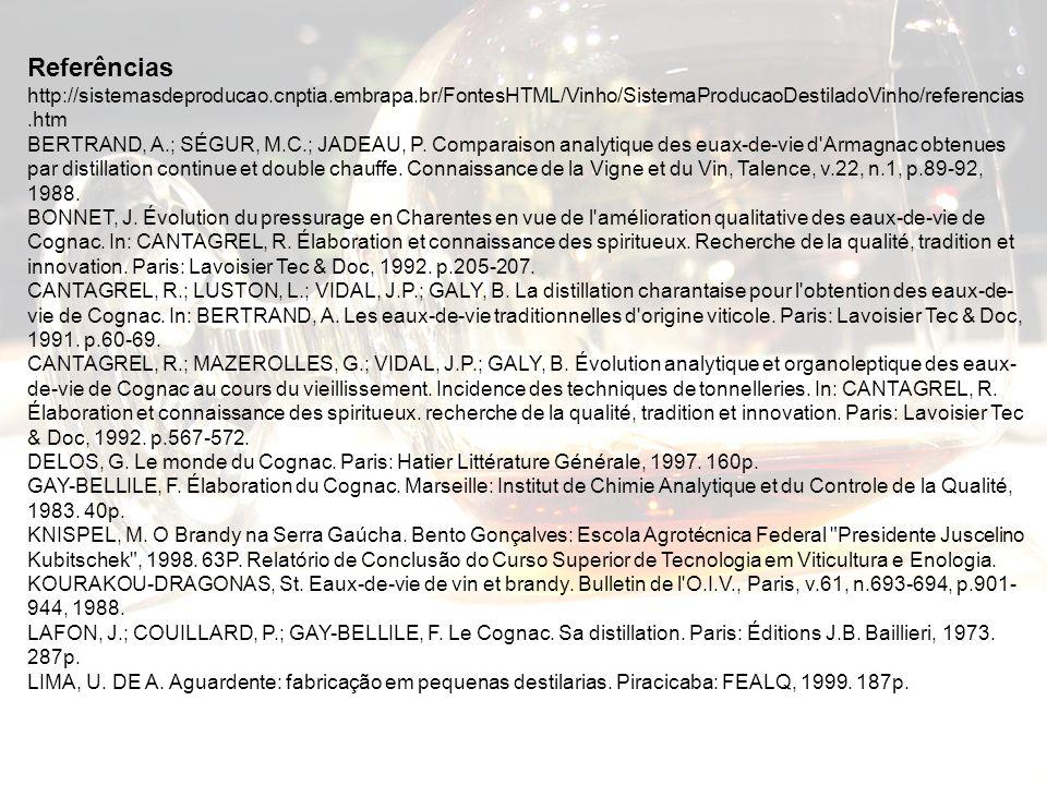Referências http://sistemasdeproducao.cnptia.embrapa.br/FontesHTML/Vinho/SistemaProducaoDestiladoVinho/referencias.htm.