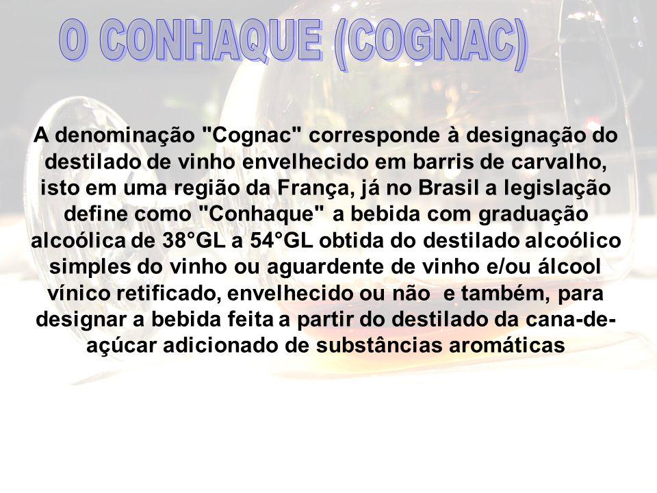 O CONHAQUE (COGNAC)