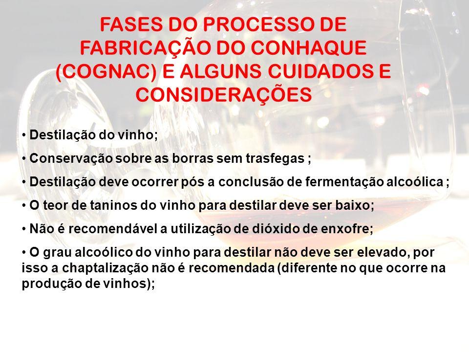 FASES DO PROCESSO DE FABRICAÇÃO DO CONHAQUE (COGNAC) E ALGUNS CUIDADOS E CONSIDERAÇÕES