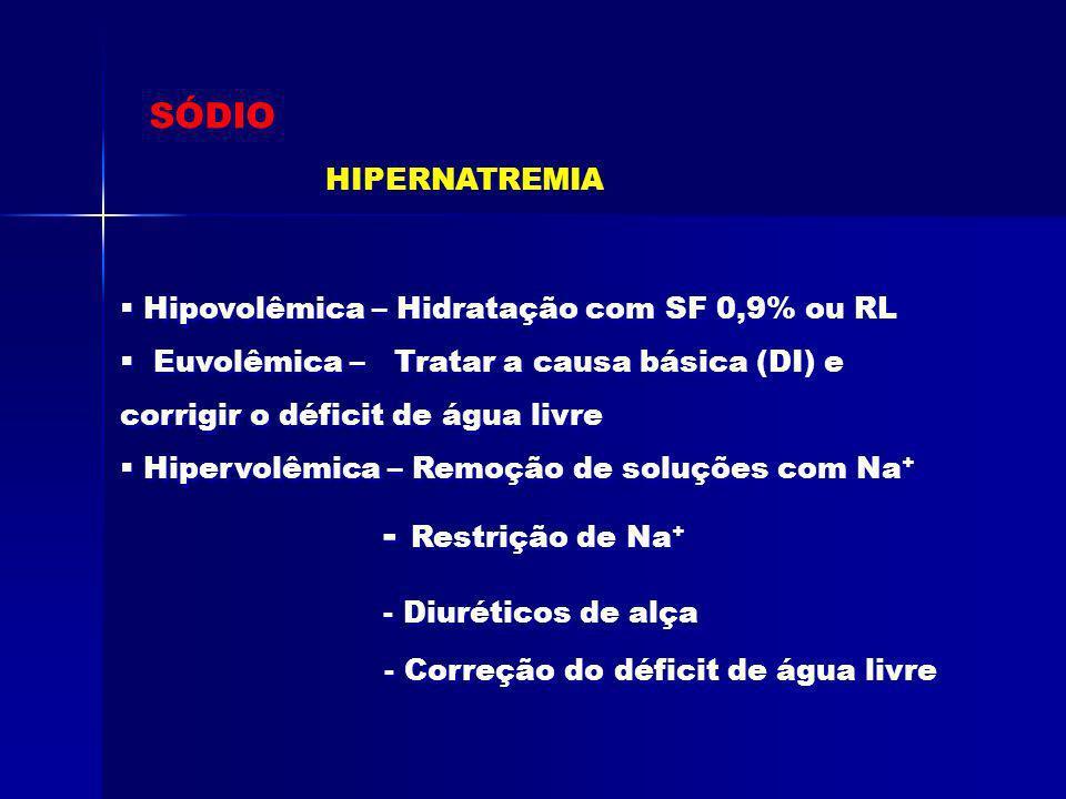 - Restrição de Na+ - Diuréticos de alça SÓDIO HIPERNATREMIA