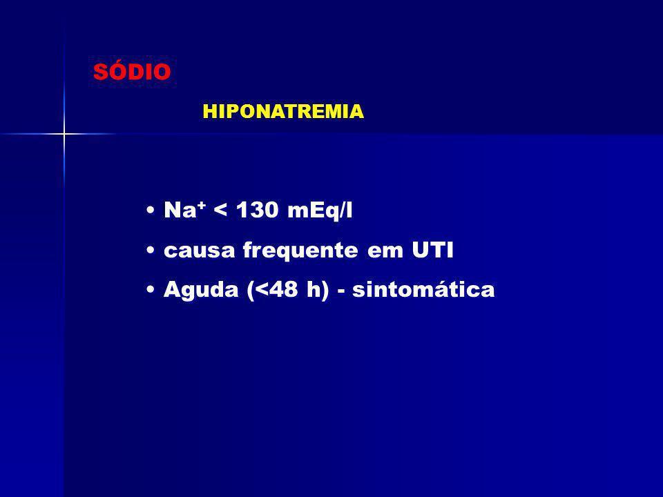 Aguda (<48 h) - sintomática
