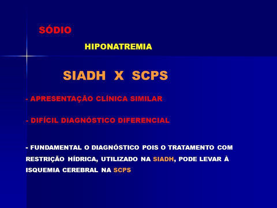 SIADH X SCPS SÓDIO HIPONATREMIA - APRESENTAÇÃO CLÍNICA SIMILAR