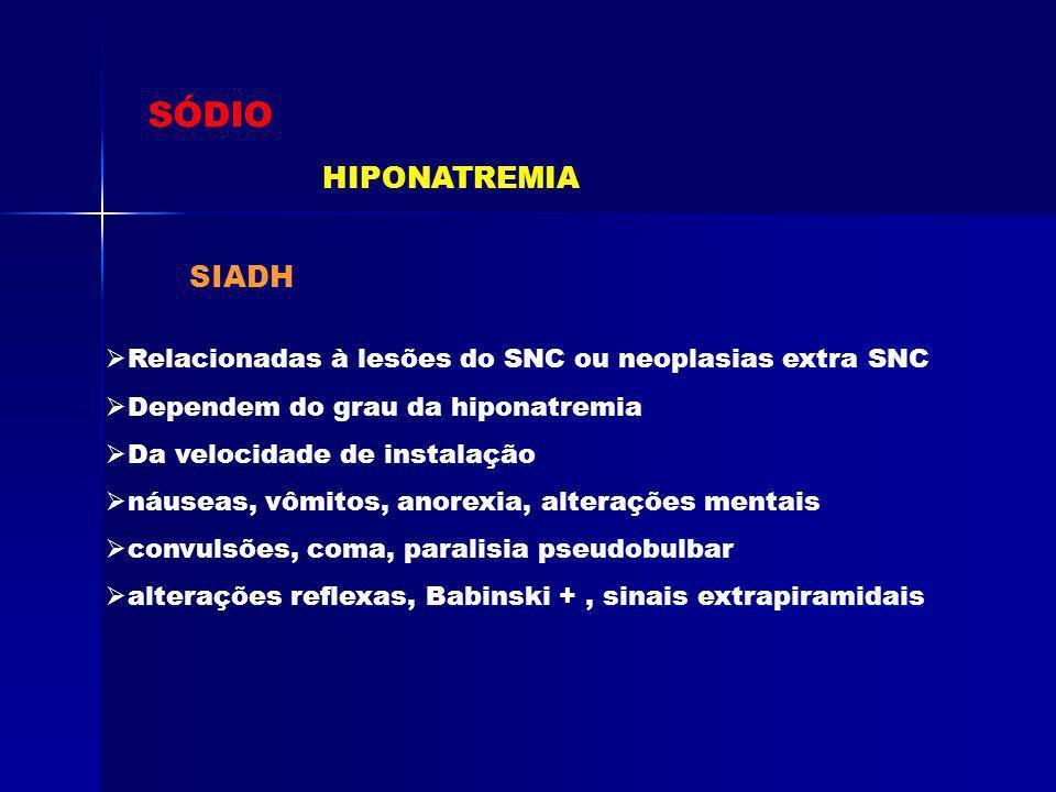 SÓDIO HIPONATREMIA SIADH