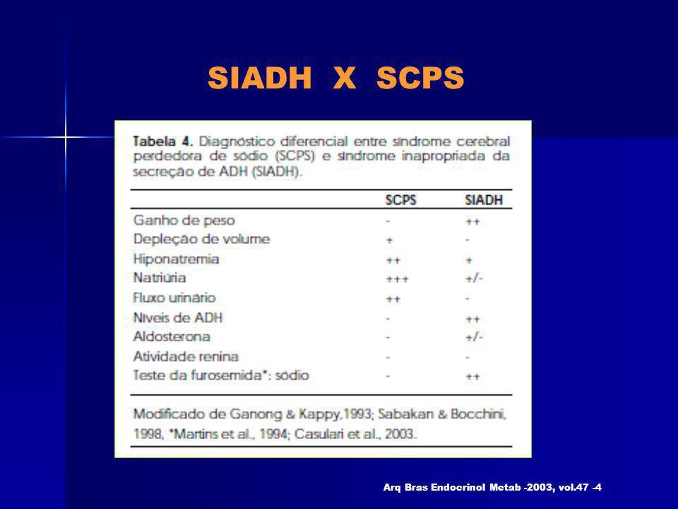 SIADH X SCPS Arq Bras Endocrinol Metab -2003, vol.47 -4