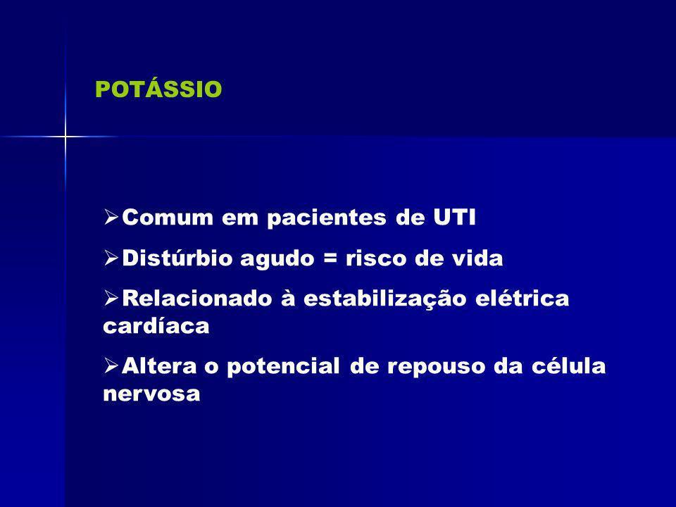 POTÁSSIO Comum em pacientes de UTI. Distúrbio agudo = risco de vida. Relacionado à estabilização elétrica cardíaca.