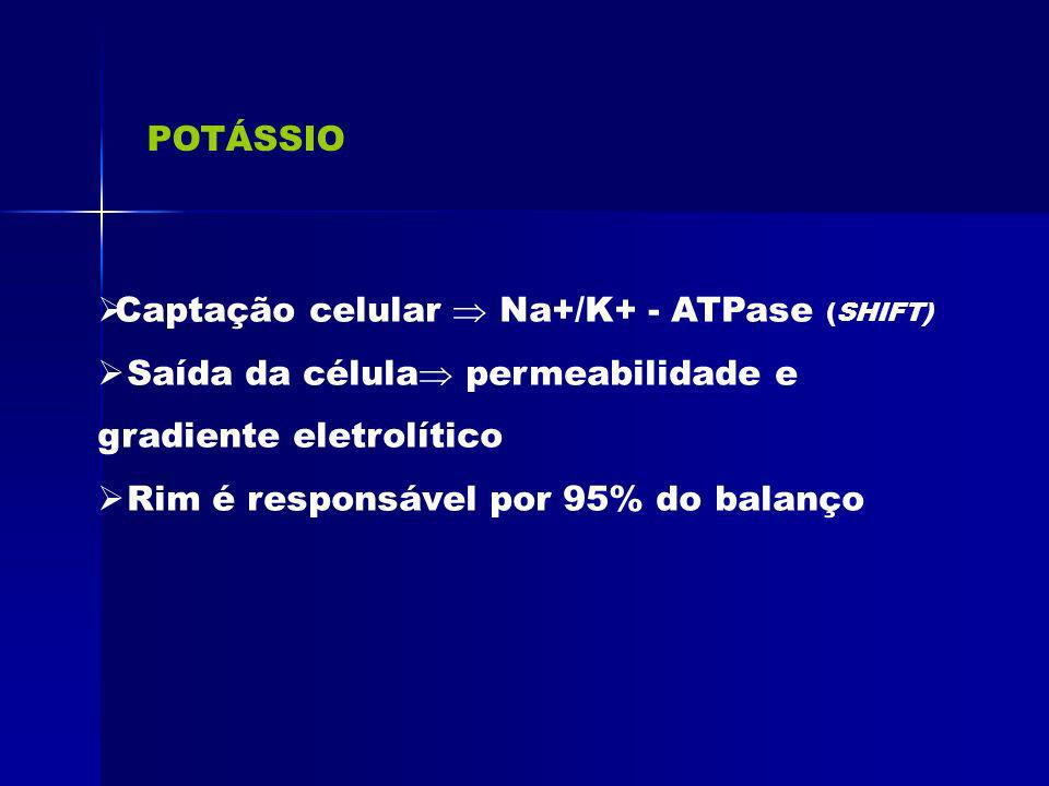 POTÁSSIO Captação celular  Na+/K+ - ATPase (SHIFT) Saída da célula permeabilidade e gradiente eletrolítico.
