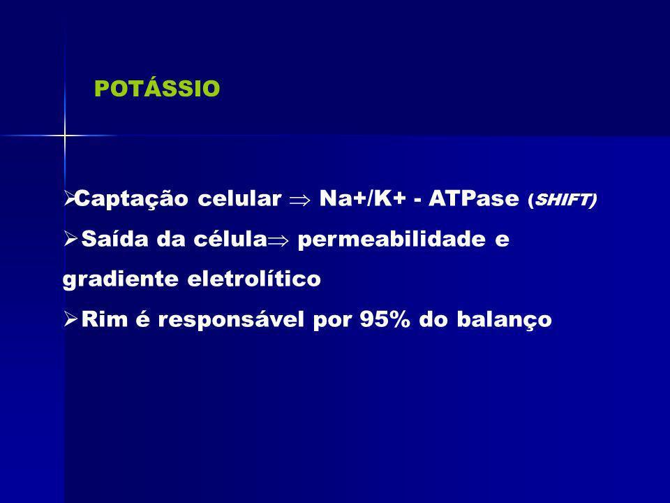 POTÁSSIOCaptação celular  Na+/K+ - ATPase (SHIFT) Saída da célula permeabilidade e gradiente eletrolítico.