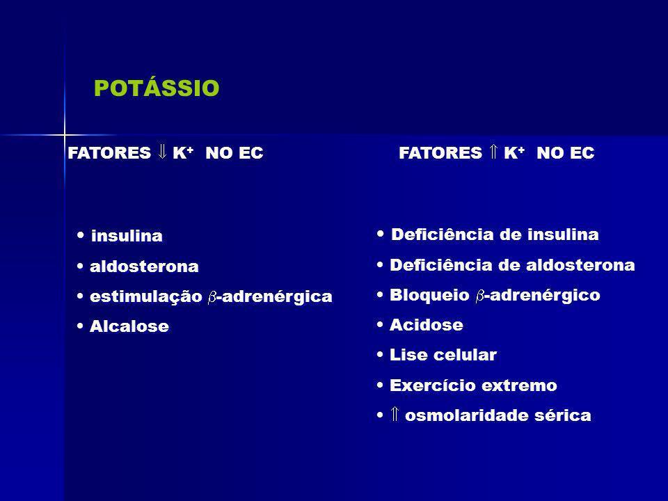 POTÁSSIO insulina Deficiência de insulina FATORES  K+ NO EC