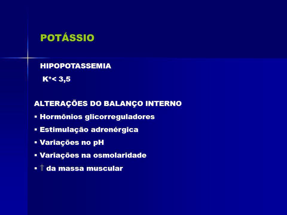 POTÁSSIO HIPOPOTASSEMIA K+< 3,5 ALTERAÇÕES DO BALANÇO INTERNO
