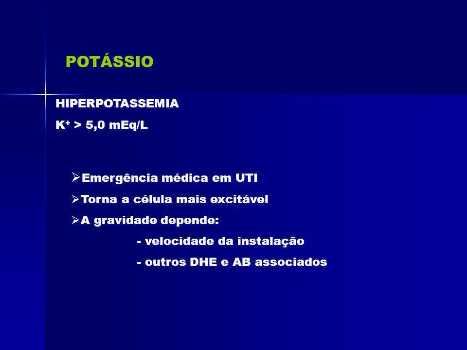 POTÁSSIO Emergência médica em UTI HIPERPOTASSEMIA K+ > 5,0 mEq/L