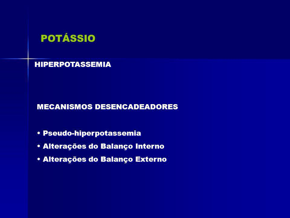 POTÁSSIO HIPERPOTASSEMIA MECANISMOS DESENCADEADORES