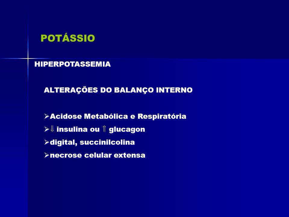 POTÁSSIO HIPERPOTASSEMIA ALTERAÇÕES DO BALANÇO INTERNO