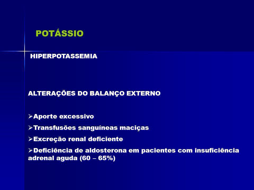 POTÁSSIO HIPERPOTASSEMIA ALTERAÇÕES DO BALANÇO EXTERNO