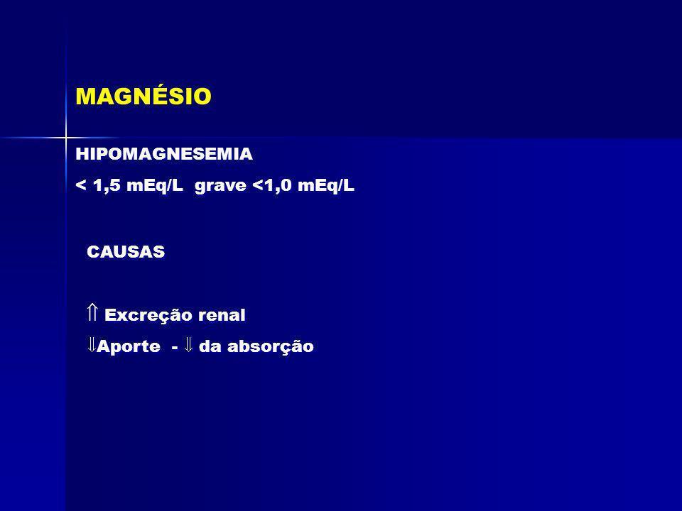 MAGNÉSIO  Excreção renal HIPOMAGNESEMIA