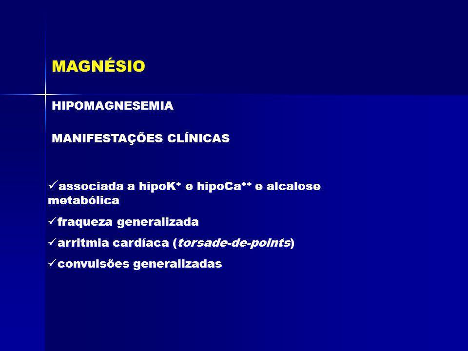 MAGNÉSIO associada a hipoK+ e hipoCa++ e alcalose metabólica