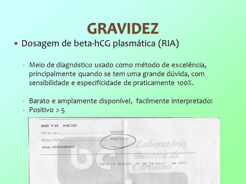 GRAVIDEZ Dosagem de beta-hCG plasmática (RIA)