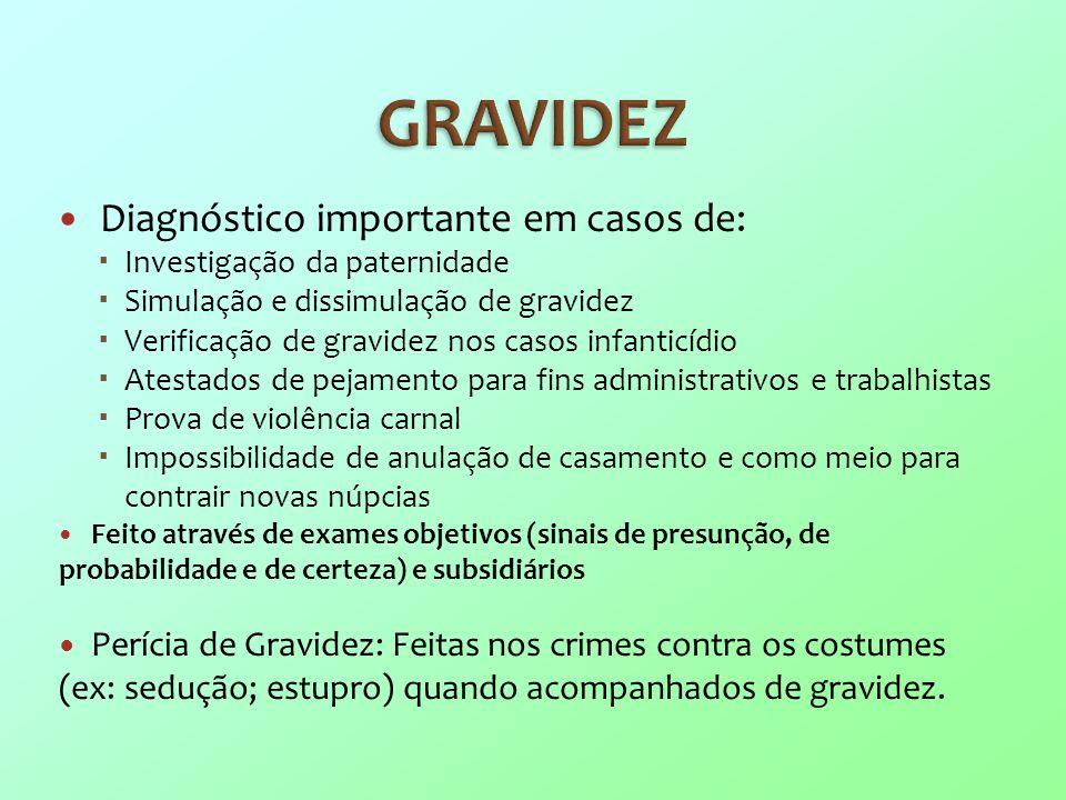 GRAVIDEZ Diagnóstico importante em casos de: