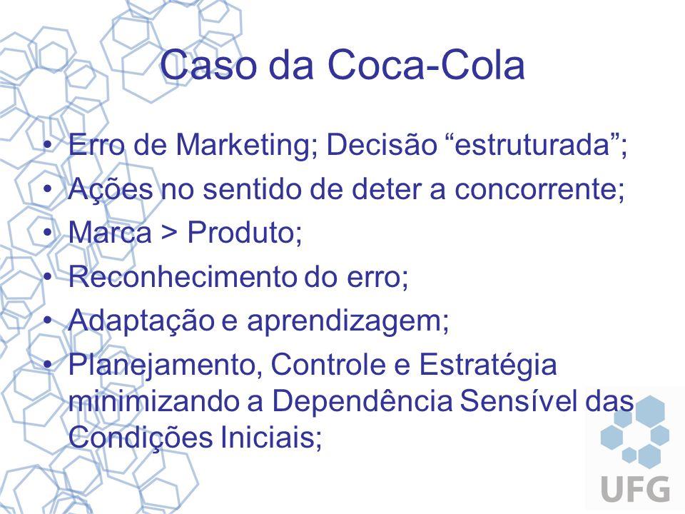 Caso da Coca-Cola Erro de Marketing; Decisão estruturada ;