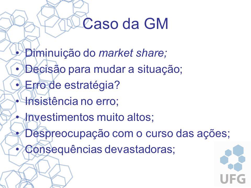 Caso da GM Diminuição do market share; Decisão para mudar a situação;