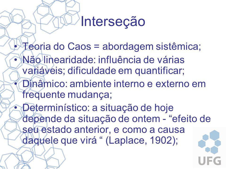 Interseção Teoria do Caos = abordagem sistêmica;