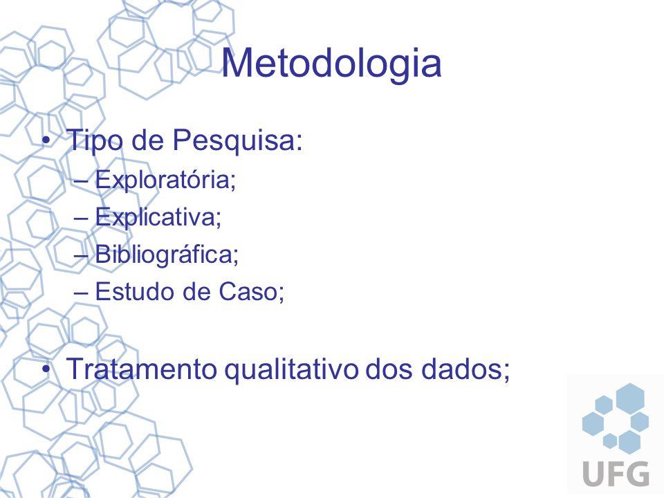 Metodologia Tipo de Pesquisa: Tratamento qualitativo dos dados;