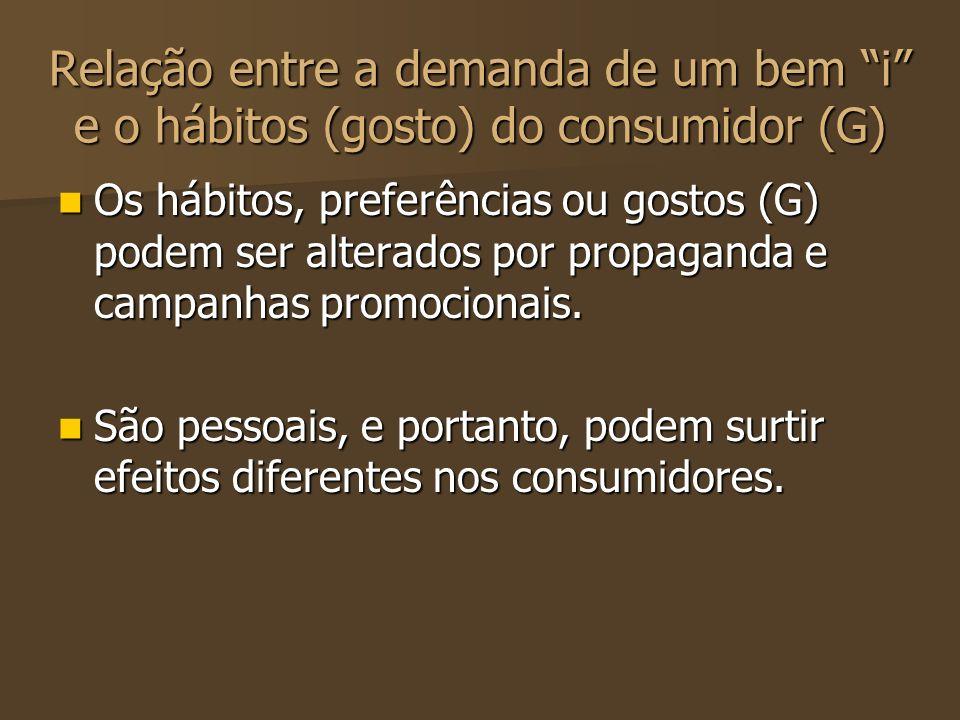 Relação entre a demanda de um bem i e o hábitos (gosto) do consumidor (G)