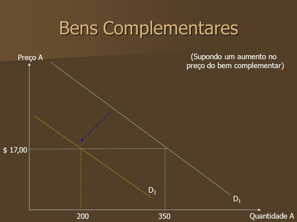 preço do bem complementar)