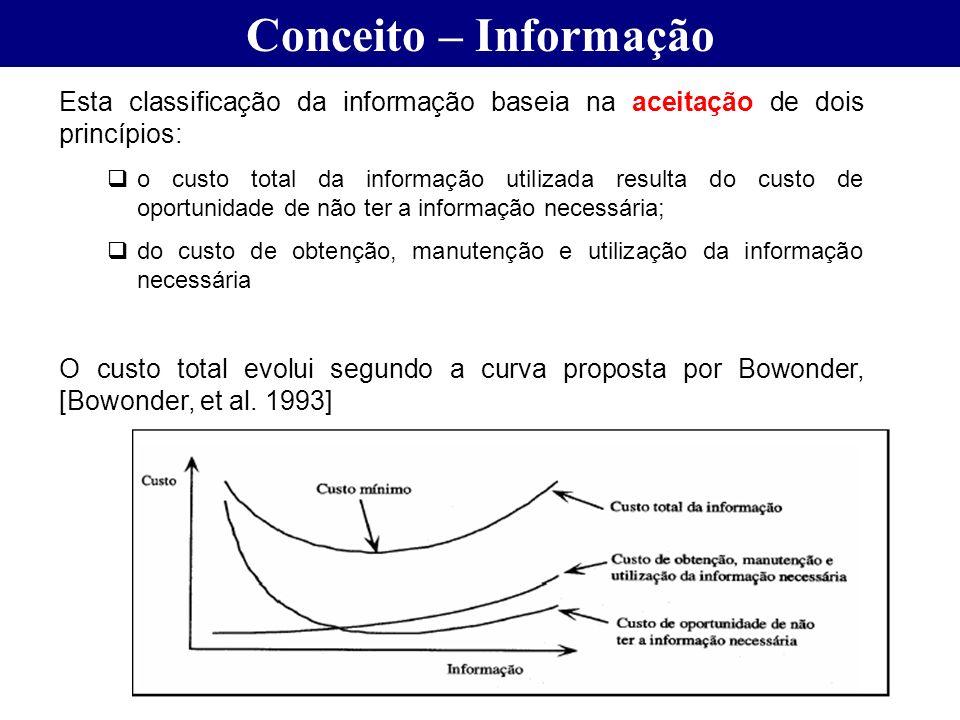 Conceito – Informação Esta classificação da informação baseia na aceitação de dois princípios: