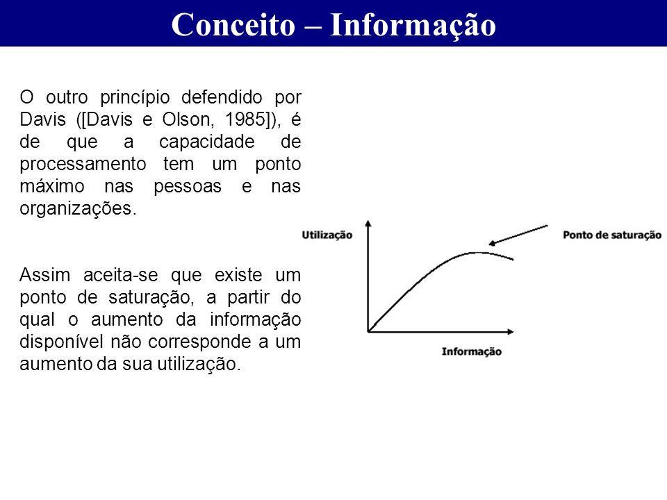 Conceito – Informação