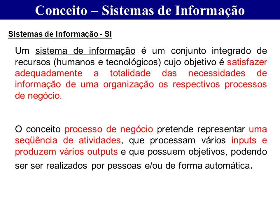 Conceito – Sistemas de Informação
