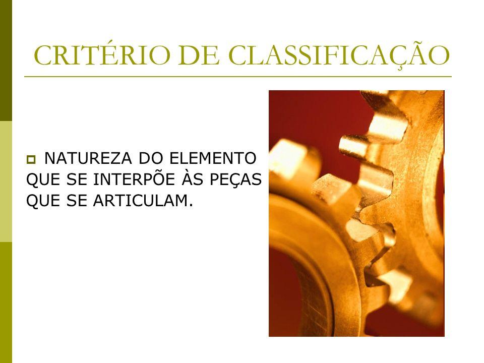 CRITÉRIO DE CLASSIFICAÇÃO