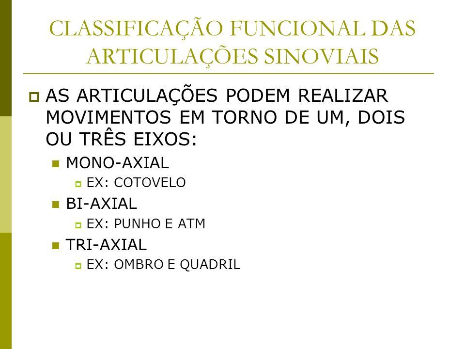 CLASSIFICAÇÃO FUNCIONAL DAS ARTICULAÇÕES SINOVIAIS