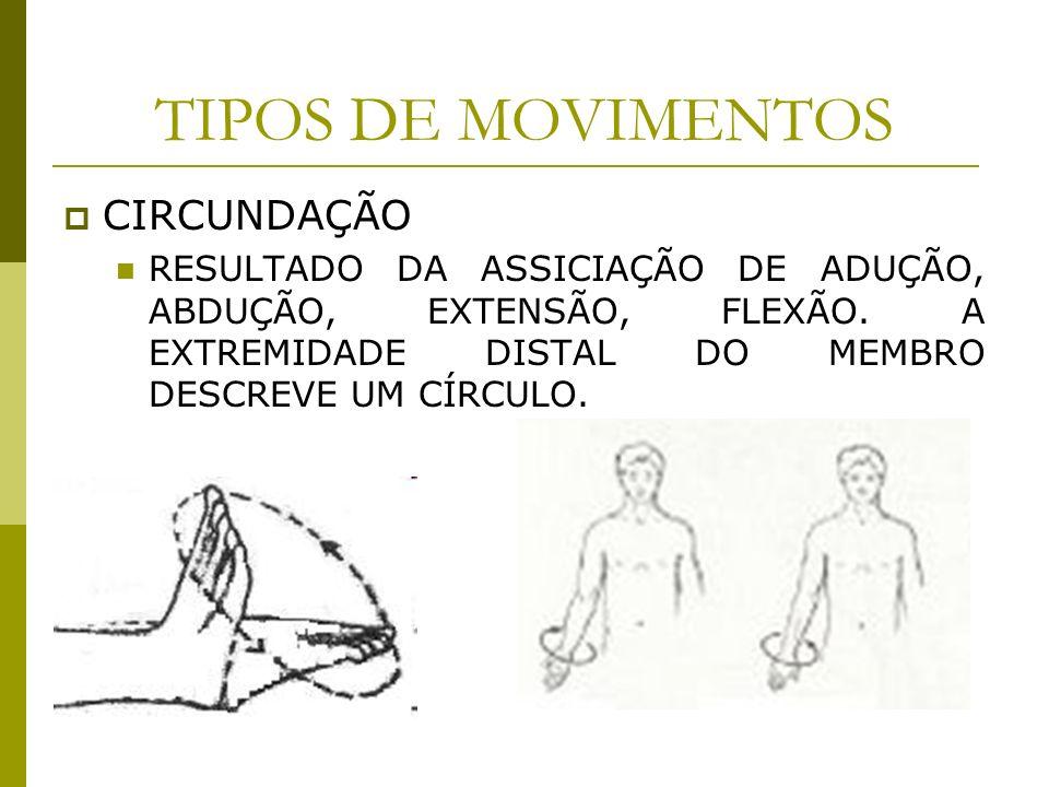TIPOS DE MOVIMENTOS CIRCUNDAÇÃO