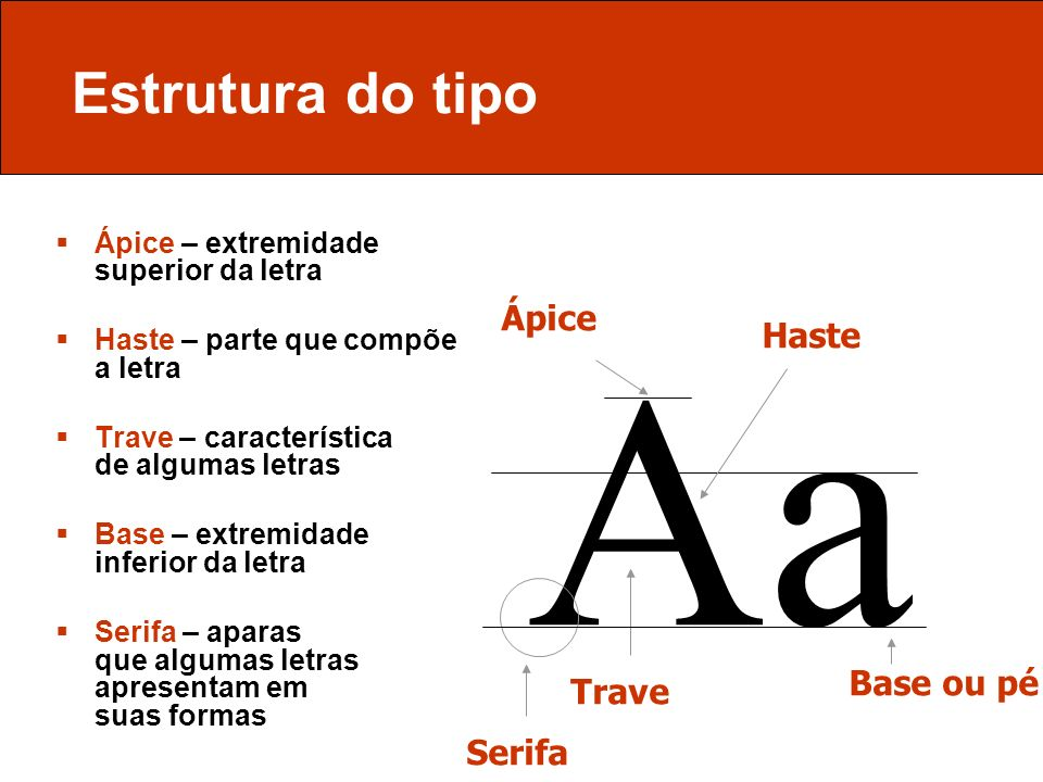 Aa Estrutura do tipo Ápice Haste Base ou pé Trave Serifa