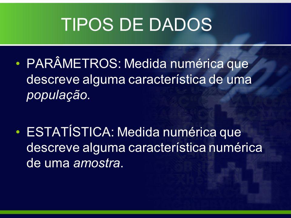 TIPOS DE DADOS PARÂMETROS: Medida numérica que descreve alguma característica de uma população.