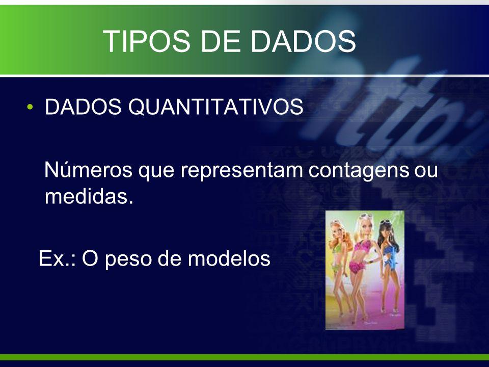 TIPOS DE DADOS DADOS QUANTITATIVOS