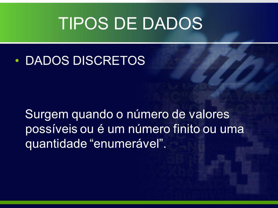 TIPOS DE DADOS DADOS DISCRETOS