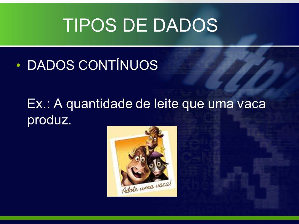 TIPOS DE DADOS DADOS CONTÍNUOS