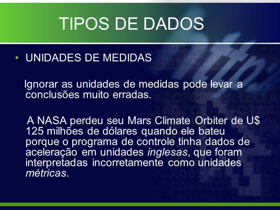 TIPOS DE DADOS UNIDADES DE MEDIDAS
