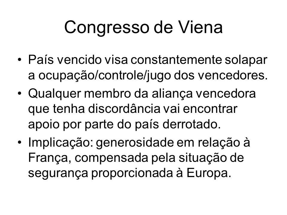 Congresso de Viena País vencido visa constantemente solapar a ocupação/controle/jugo dos vencedores.