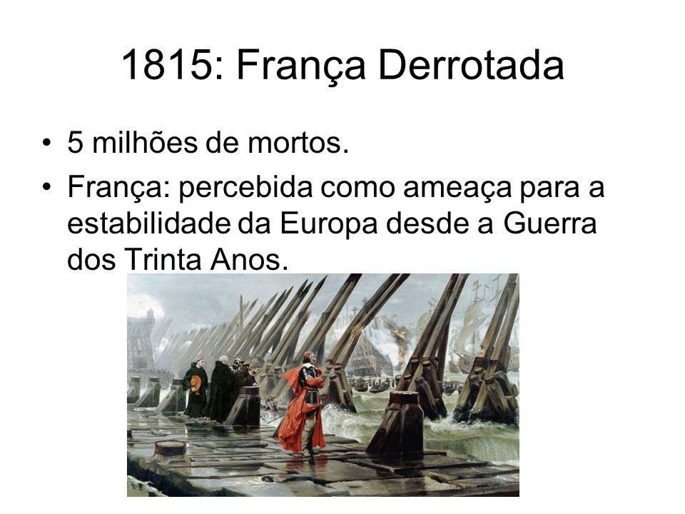 1815: França Derrotada 5 milhões de mortos.