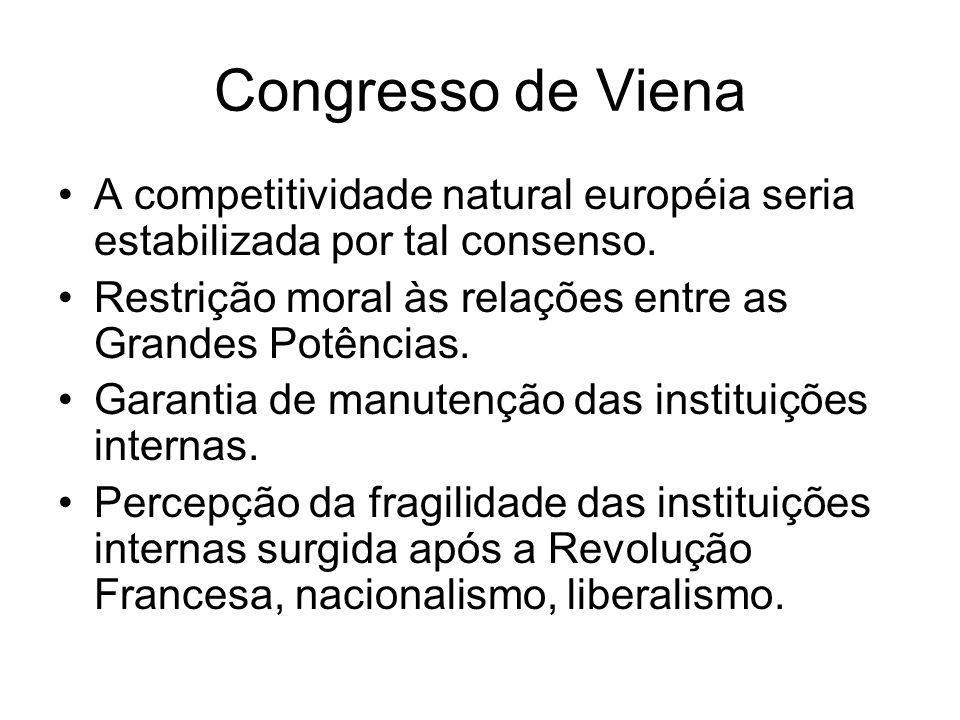 Congresso de Viena A competitividade natural européia seria estabilizada por tal consenso. Restrição moral às relações entre as Grandes Potências.
