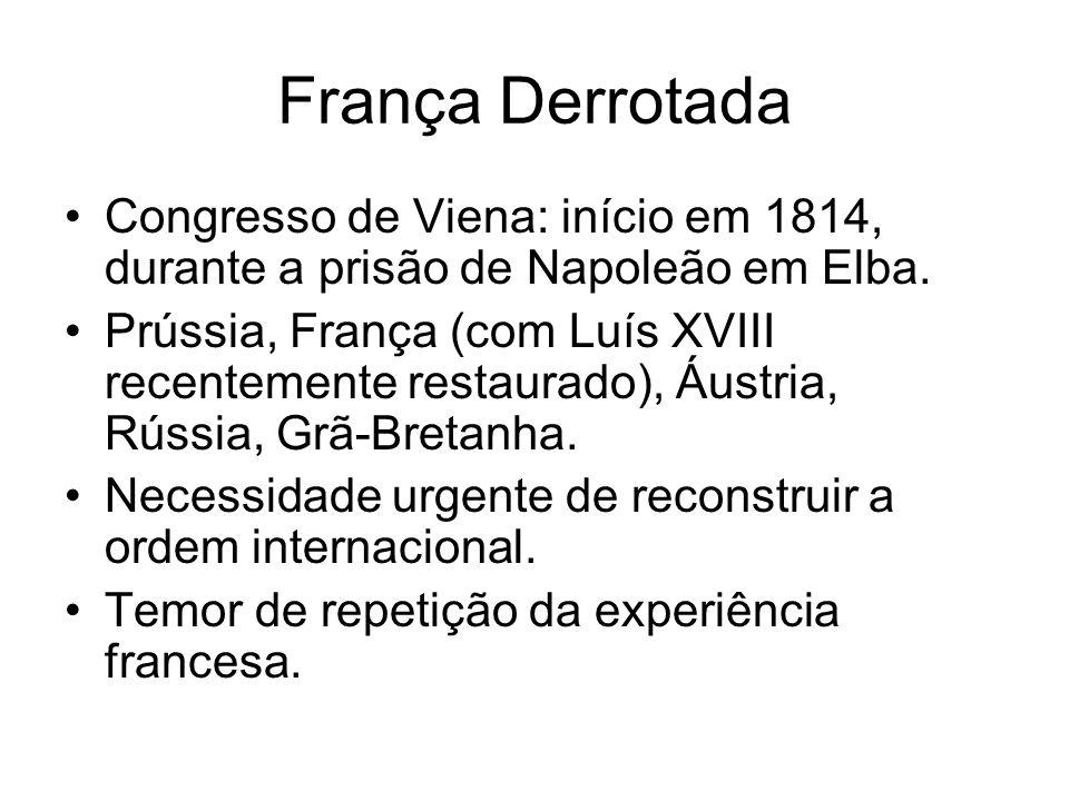 França DerrotadaCongresso de Viena: início em 1814, durante a prisão de Napoleão em Elba.